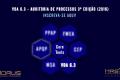 VDA 6.3 Auditoria de Processos | sem Mentoria